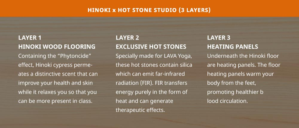 LAVA Yoga Hinoki x Hot Stone Studio